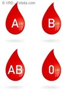 Blutgruppen im Überblick – das sollte ich über meine Blutgruppe wissen