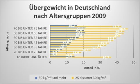 ©gbe-bund.de
