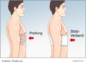 Tut auf dem Rücken links beim Atemzug weh