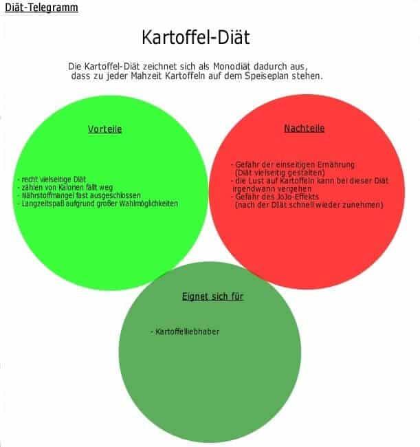 ©gesundheits-fakten.de